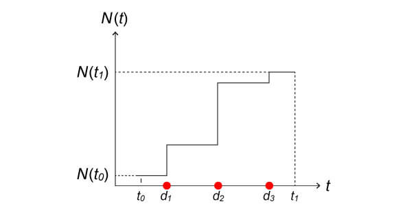 11_figure5