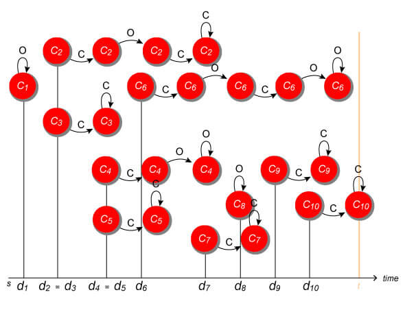 14_red_dot_c_graph